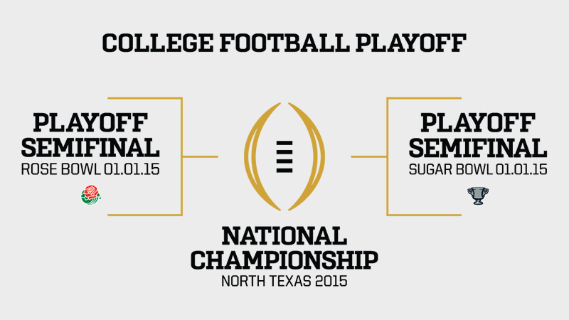 The inaugural College Football Playoff bracket for the 2014-15 season.