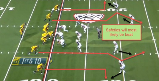 This route running concept is very common among all teams