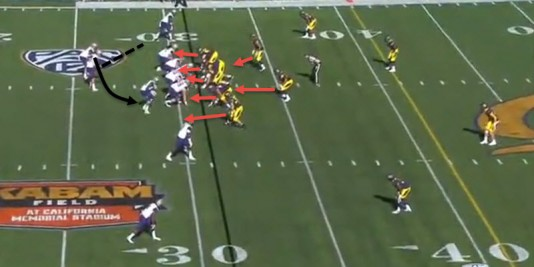 Pay attention to the two force players and the linebackers who fill