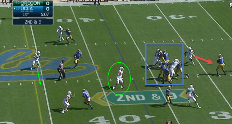 Good coverage on all the receivers with the slot crossing pattern covered under and over.