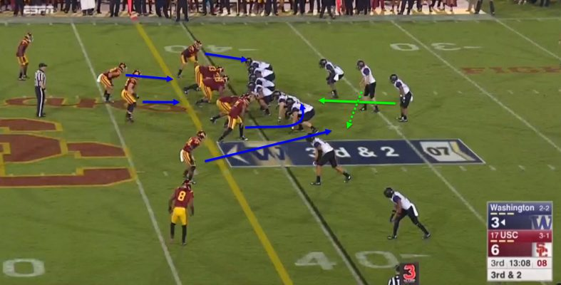 USC is going to take risks on defense to see if they can force the Ducks into mistakes.