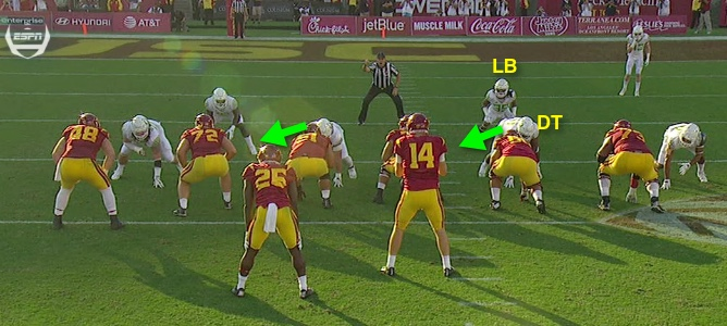 Oregon is running a slant on the defensive line.